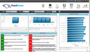 Dashboard Reporting Example layout